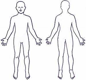 APPENDIX C: Body Diagrams - Rule of Nines :: Child Abuse ...