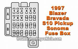 Instrument Panel Fuse Box  1997 Blazer  Bravada  S10