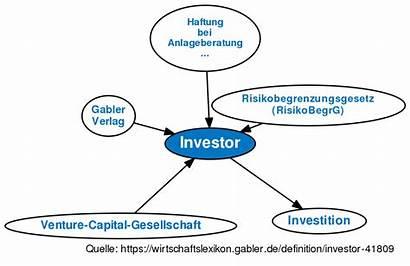 Investor Definition Wirtschaftslexikon Gabler