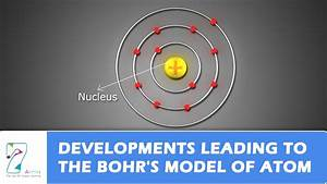 Developments Leading To The Bohr U0026 39 S Model Of Atom
