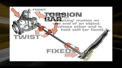 suspension   superlift part  torsion bar