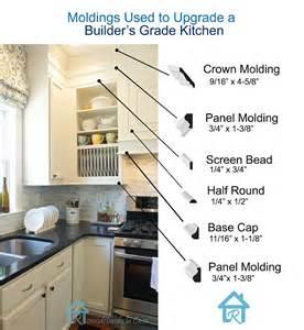 kitchen upgrade ideas kitchen design interior design ideas home bunch