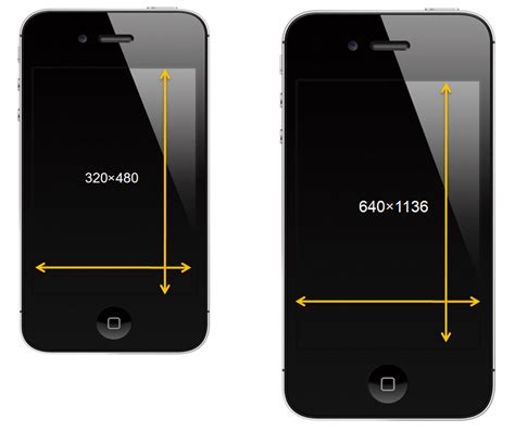 iphone 4 screen size what are mobile screen sizes for the iphone and android quotes