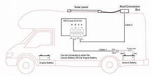 Solar Panel System  Choose Correctly For Your Motorhome