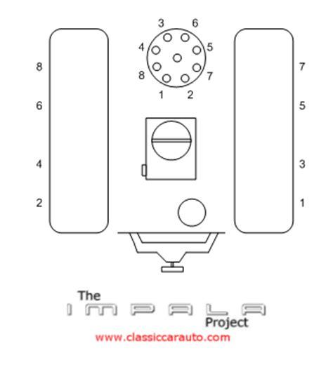 chevrolet camaro 5 0 1980 auto and specification