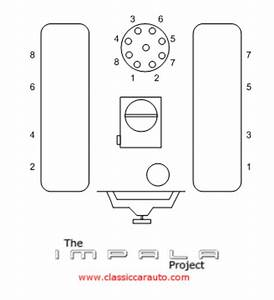 Wz 6077  283 Chevy Engine Distributor Diagram Free Diagram