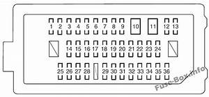 Fuse Box Diagram  U0026gt  Toyota Avalon  Xx40  2013