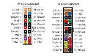similiar atx power supply connector diagram keywords 24 pin atx power supply on 24 pin atx power supply wiring diagram