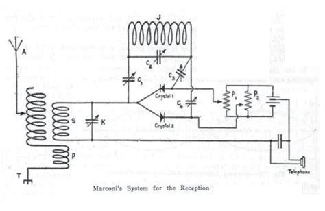 Совершенно ясно что громкоговорящие детекторные приемники получают энергию для своей работы