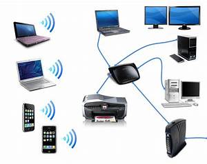 Wired Vs  Wireless Network