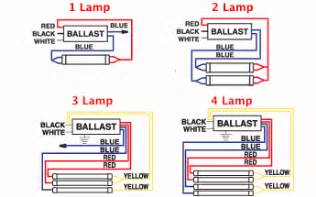 wiring diagram i feel right to make t12 ballast wiring