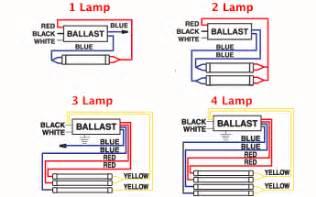 th id oip weqndzkapcvhpxibdgesc lamp ballast wiring diagrams lamp auto wiring diagram schematic 316 x 197