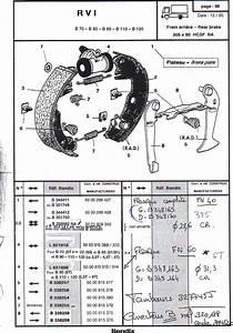 Kit Frein Arriere : kit de freins ar pour renault b90 b110 4x4 et 4x2 b90 ~ Melissatoandfro.com Idées de Décoration