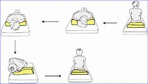 Modified Epley Maneuver For Treating Right Sided Bppv