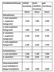 Gebäudewert Berechnen : gesetzentwurf nderungen bei der erbschaft und ~ Themetempest.com Abrechnung