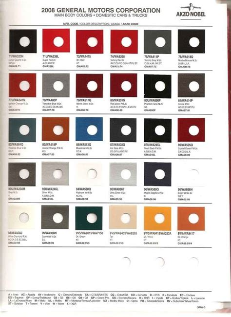 gm color chips note page from manual 3rd row