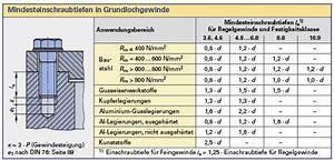 Norm Berechnen : mindesteinschraubtiefe wissenstransfer anlagen und ~ Themetempest.com Abrechnung