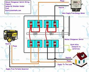 Manual Changeover Switch Wiring Diagram For Portable Generator