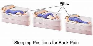 Sleep problem science can help you fix it with how sleep for Best position for lower back pain