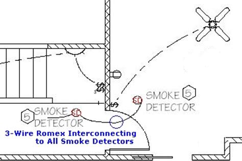 How Add More Smoke Detectors