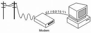 Do You Know What Is Modem