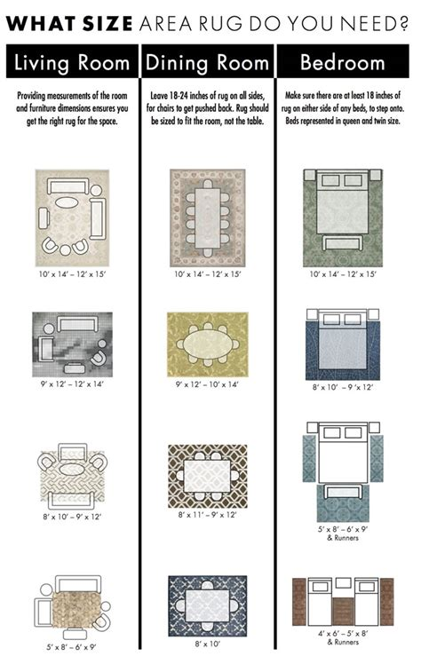 Area Rug Size by Choosing The Right Size Rug Runner Area Rugs