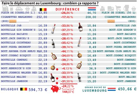 bureau de tabac luxembourg prix tabac luxembourg