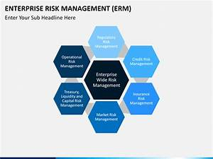 Enterprise Risk Management  Erm  Powerpoint Template