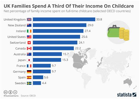 these are the countries where parents spend the most on 986 | g8rES8VUYCtKtvWpiNM b R5yAFMSMEABpPe5tKQgCo