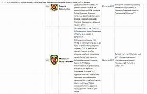 командир воинской части владимир константинов