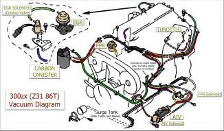HD wallpapers z31 wiring diagram