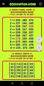Matka 2 Number Result Vijayawada Sulret