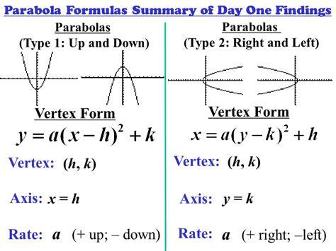 find standard form equation parabola vertex form parabola hunt hankk co