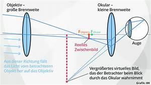 Objektiv Berechnen : linsen spiegel wie funktioniert ein fernrohr physik alpha lernen ~ Themetempest.com Abrechnung