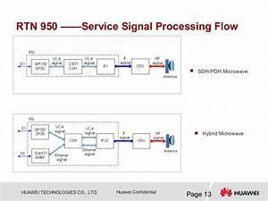 02 Opti X Rtn 900 V100r002 System Hardware