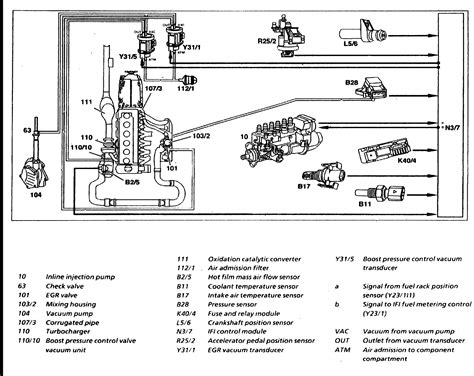 what all models of mercedes the diesel engine 4 5 or