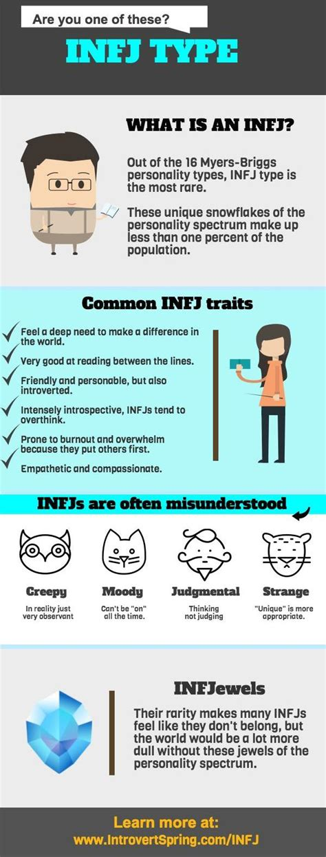 What Is An Infj Infographic  Introvert Spring. Crm Marketing Software Costa Rica Billfishing. Principal Certification Online. Best Criminal Defense Lawyer. Psychiatric Nurse Practitioner Online. What Schools Offer X Ray Technician Program. Detox Center In Florida Home Manager Software. Property Management Company Phoenix Az. The Economist Subscription Student Discount