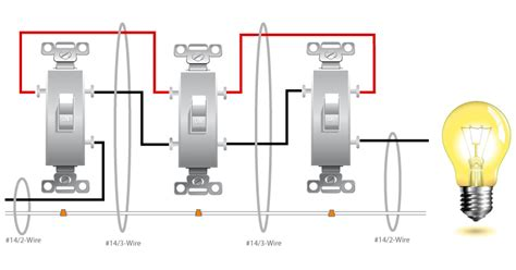 basic   switch wiring electrical