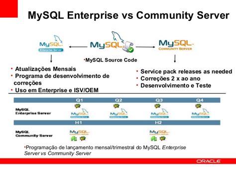 sql enterprise  community