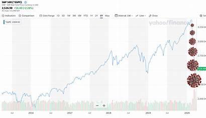 Market Coronavirus Crash Recovery Bottom Zero Pandemic
