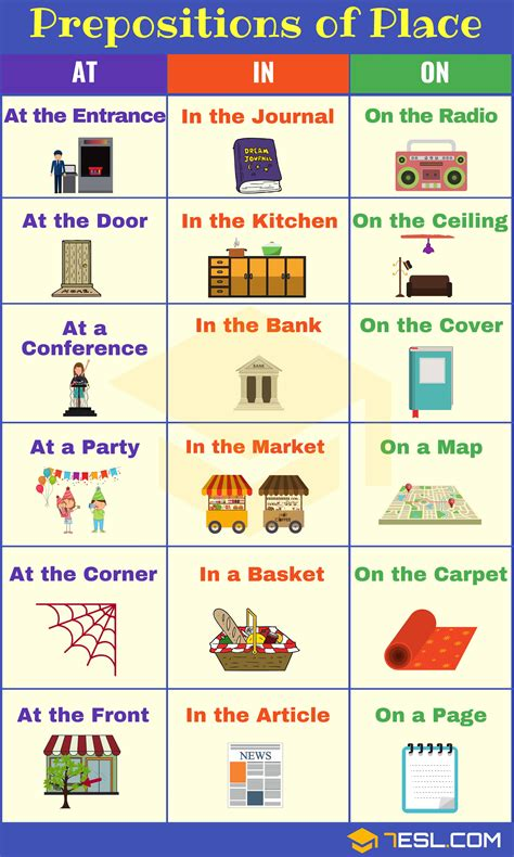prepositions  place    correctly