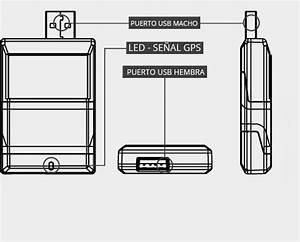 Funciones GPS de ARDrone 2 0 Espacio Drone