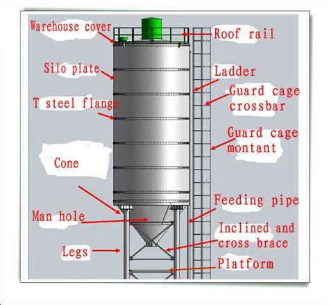 square plate sets 500ton bulk steel cement silo design for cement silo buy