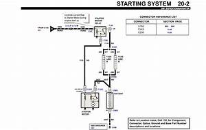 2001 Ford Expedition Starter Wiring Diagram