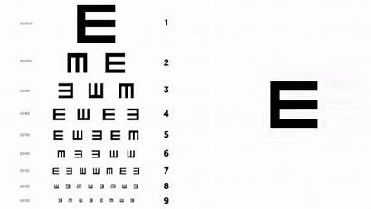 Test Acuity Visual Vision Chart Tumbling Eyeque