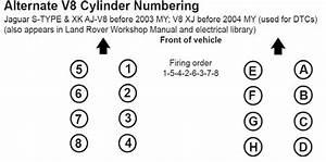 Firing Order Diagram  S2 Through 1986 Model Year