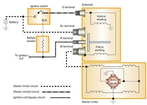 starter motor circuit diagram efcaviation com