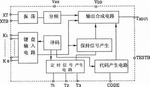 Yn5048 Infrared Transmitter Ic Typical Application Circuit