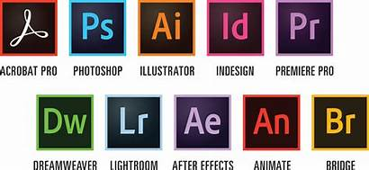 Adobe Software Version