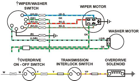 servicing the lucas wiper switch how to library the mg experience